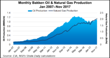 Williston Oil, NatGas Resources to be Reassessed