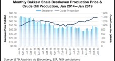 North Dakota Bakken Said Likely to Set More Records in 2019