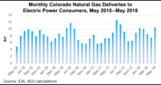 Colorado PUC OKs Xcel Plan to Add Natural Gas, Renewables