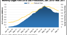 Sanchez Hits Record Production Level, Raising Eagle Ford Rig Count