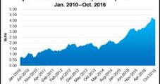 Kinder Weathers Throughput Declines, Takes Writedown on Ruby Pipeline