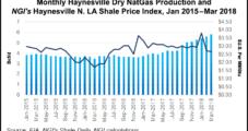 Comstock's Haynesville-Driven Gas Output Up 55%; Jerry Jones Bakken Deal a Go