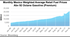 Mexico Fuel Crisis Exposes Over-Reliance On Pemex, Experts Say