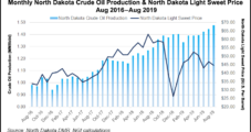 North Dakota Still Churning Out Record Production but Prices Falling