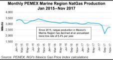 Mexico Awards Oil, NatGas PSA Marketing Contracts to Trafigura, CFEnergia