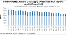 Understanding LNG's Complex Role in Mexico's Natural Gas Market — Bonus Coverage