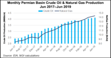 Permian Pure-Play Ring Cuts Capex with Cash Flow Still Focus