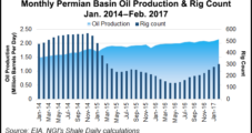NuStar Adding Permian Crude Infrastructure in Nearly $1.5B Deal