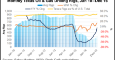 Economist: Texas Oil/NatGas Slump Might Have Seen Turning Point in November