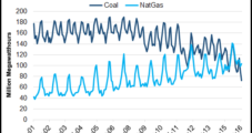 Storage News Brings Out The Bulls, Drives Up NatGas Forwards