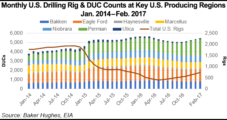 Schlumberger, Weatherford Taking Fight to Halliburton for North American Fracking Share