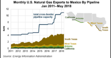 López Obrador Likely to Bring Changes to Mexico Natural Gas Market