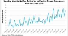Unlikely Allies Call for Deregulated Electricity Markets in Virginia