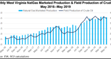 West Virginia Natural Gas Production Neared 2 Tcf in 2018