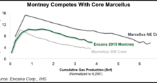 Montney in 'Top Five' of Natural Gas Fields on Planet, Says Encana
