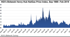 LNG Buyers Hungry For Henry Hub-Indexed Contracts; Oil Still Favored