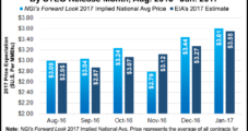 Henry Hub Spot NatGas Prices Seen Heading Higher in 2017 Than December Forecast, EIA Says