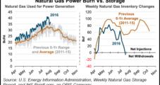 Power Burn Drove Last Week's Net 6 Bcf Withdrawal, EIA Says