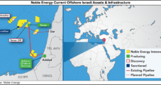 Natural Gas Volume Commitments Doubled from Leviathan, Tamar Fields Offshore Israel