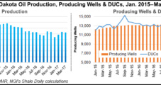 North Dakota Maintains 1 Million b/d Production in March
