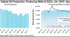 Stronger North Dakota Oil, NatGas Production Stats Spur 'Happy Talk'
