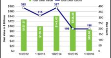 Deloitte Finds M&A Activity Lowest Since Great Recession