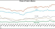 In Mexico, Natural Gas Takes Center Stage in AMLO's Energy Policy — Bonus Coverage