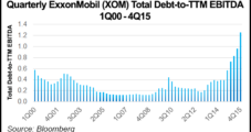 S&P Clips ExxonMobil's 'AAA' Rating