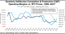 Halliburton E&P Customers 'Tapping' Brakes Across North America, Cutting Proppant Sand Use