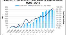 Rex Energy Details Two-Year Plan to Reduce Debt, Grow Within Means
