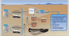 New Mexico Exploring Ways to Better Reuse Oil, Natural Gas Wastewater