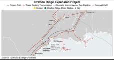 FERC OKs 322,000 Dth/d Tetco Expansion Along Texas Gulf Coast