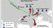 MPLX Developing Permian 'Super System,' Gulf Coast Export Projects