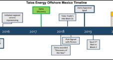 AMLO Offers Three-Year 'Truce' to Oil, Gas Bid Round Winners