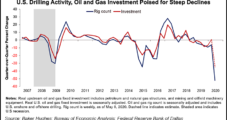 Dallas Fed Sees Q2 Oil, Natural Gas Capex Falling 35% on Weak WTI Price, Storage Constraints