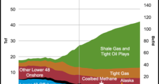 Shale to Drive Strong NatGas Production Growth Through 2040, EIA Predicts