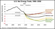 Trump Praises U.S. Oil, Gas Dominance, Touts Trade Sanctions