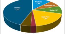 Halliburton Cuts 4Q Guidance on 'Budget Exhaustion,' Capacity Constraints
