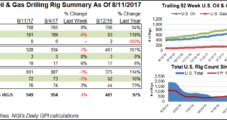 Sub-$3 Prices Leave A Mark; U.S. NatGas Rigs Down 8
