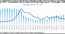 Canadian Drilling Getting Boost From Improved Commodity Prices, Shifting Investments