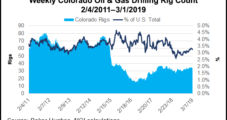 Colorado's Plan to Tighten Oil, Gas Regulations Draws Industry Ire