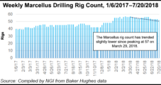 Permian Operators Not 'Backing Down,' But Marcellus Activity 'Softening,' Says Halliburton CEO