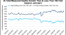 Baker Hughes Sees 'Cusp of Pricing Recovery' For Most Drilling Products
