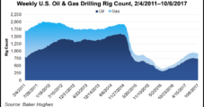U.S. Rig Count 'Inflection Point' Possible as Permits Near Pre-Downturn Levels, Says Evercore
