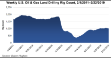 Lower 48 Rig Count Holding Up Better than Expected, Says Nabors CEO