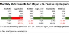 Halliburton Cuts 1Q Outlook on Equipment Oversupply in North America