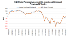 Warmer Turn in Weather Models Ends Rally for Natural Gas Futures; Cash Slides in West