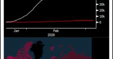 Global Oil Demand in First Quarter Forecast to Slump in Historic Decline on Coronavirus Impact
