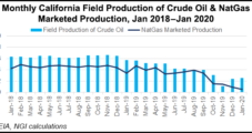 New California Well Stimulation Permits Approved Following Reviews