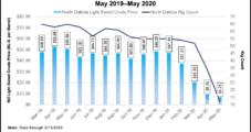 North Dakota Rig Count at Lowest Since 2006; Regulators to Consider Oil Quotas